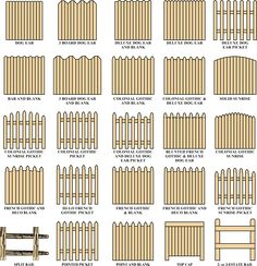 Garten wood & vinyl fence styles Tips In Buying A Down Comforter For Your Bedroom Article Body: To a Wooden Fence Gate, Wood Picket Fence, White Picket Fence, Diy Fence, Fence Landscaping, Metal Fence, Backyard Fences, Fenced In Yard, Front Yard Fence Ideas