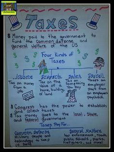 Personal Finance For Kids- grade personal financial literacy anchor chart to teach new math TEKS on taxes--Integrate with social studies and reading for more bang for your buck! 3rd Grade Social Studies, Social Studies Classroom, Social Studies Activities, Teaching Social Studies, Teaching History, History Education, History Classroom, Science Worksheets, Science Curriculum