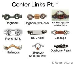 Center links for bits