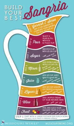 For building a killer summertime sangria: | 16 Cheat Sheets For Anyone Who Loves Drinking Wine