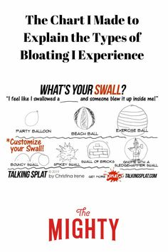 'Swall' Chart Shows Different Kinds of Bloating | The Mighty #chronicillness