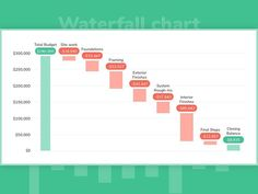 Waterfall chart. #userinterface #userexperience #dribbble #chart...