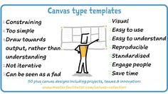 CANVAS Type templates