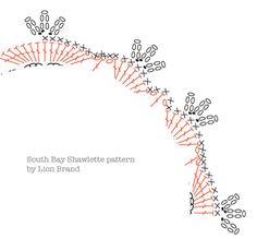South-Bay-shawlette-border-pattern