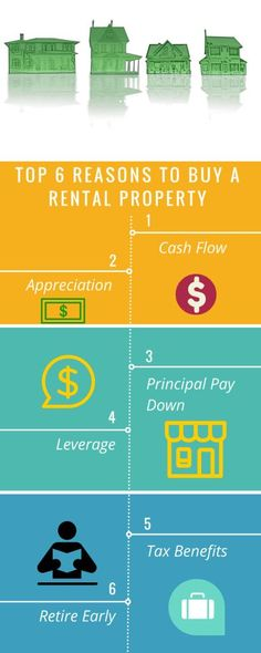 Top 6 Reasons to buy a rental property ** See even more at the photo link