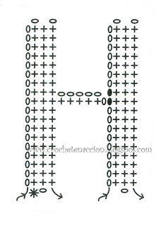 Letras y números CROCHET