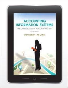 0 Free test bank for Accounting Information Systems The Crossroads of Accounting and IT 2nd Edition by Kay Multiple Choice Questions get direction primarily toward accounting knowledge and help learners study the crossroads of accounting and IT. Free instant informational questions test bank on accounting information systems along with clear answers presented as follows will find out how well you can gain in the accounting field.