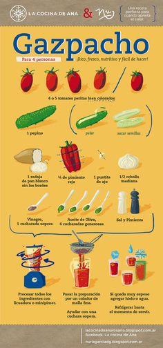 Gazpacho_La-Cocina-de-Ana.jpg 749×1600 pixelů