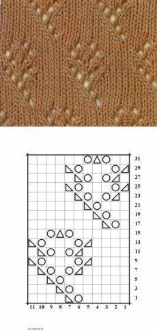 Ponto de tricô com gráfico