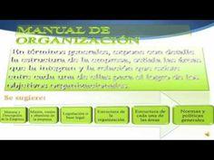 Manual Guía para la elaboración de Procedimientos Operativos