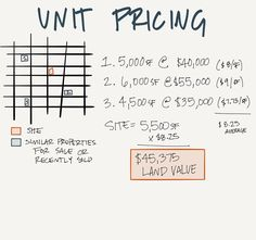 Market value projections rely on unit pricing of nearby similar properties. #AREsketches