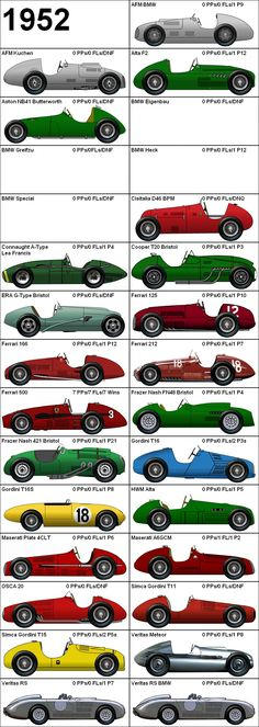 Formula One Grand Prix 1952 Cars