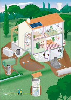 Green Architecture, Sustainable Architecture, Sustainable Design, Sustainable Living, Natural Building, Green Building, Building A House, Septic System, Passive House