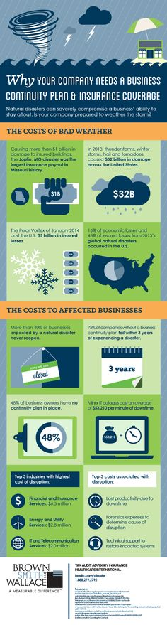 Best Business Continuity Infographics Images On Pinterest Info - Telecom disaster recovery plan template