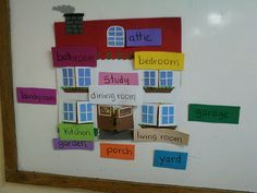 Cube with the parts of the house worksheet - Free ESL printable ...