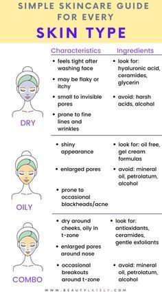 Skin Care Routine Steps, Skin Routine, Skin Care Tips, Simple Skin Care Routine, Skincare Routine, Combination Skin Care Routine, Good Skin Tips, Night Routine, Skin Care Regimen