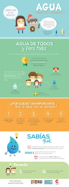 El agua un derecho humano. Ap Language, Ap Spanish, School Stuff, Childhood, Ads, Culture, Childhood Friends, Human Rights, Crib