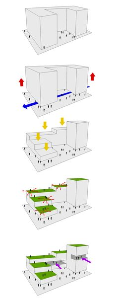 Regeneración Urbana Av ri o coca A As Architecture, Architecture Concept Diagram, Architecture Graphics, Architecture Drawings, Architecture Diagrams, Parti Diagram, Planer Layout, Urban Planning, Design Process