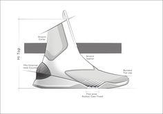 Consultez ce projet @Behance : « Hi Concept Sketch » https://www.behance.net/gallery/52004557/Hi-Concept-Sketch
