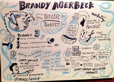 ImageThink (ImageThink) on Twitter - recording Brandy Agerbeck (@Lucy Arbuckle) keynote from IFVP2013