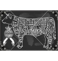 Vintage blackboard cut of beef vector - by Auriel on VectorStock®