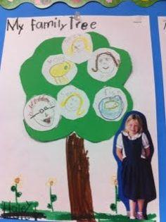 Family Tree Idea - love the child's photo!