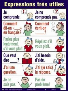 expressions très utiles