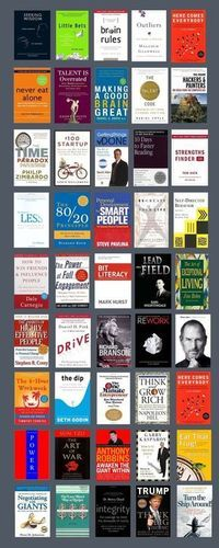 Top 150 Best Books for Men - What Successful Men Read - # . - Top 150 Best Books for Men – What Successful Men Read – shape - Best Books For Men, Good Books, My Books, Top Books To Read, Books To Read In Your 20s, Reading Lists, Book Lists, Leadership, Books For Self Improvement