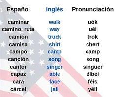 English Tips, Spanish English, Spanish Words, English Study, How To Speak Spanish, English Lessons, English Vocabulary Words, English Phrases, Learn English Words