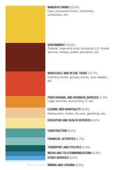What America Does For Work : Planet Money : NPR - via http://bit.ly/epinner