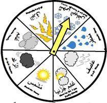 weather wheel  Arabic and English