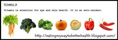 Vitamin A Food Chart- Eating My Way To Better Health