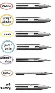 How to choose the correct sewing machine needle