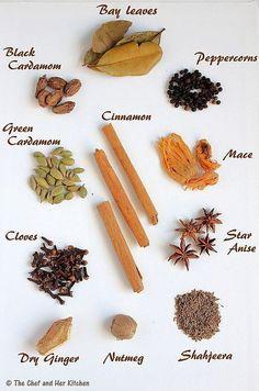 Tea Recipes, Indian Food Recipes, Cooking Recipes, Recipies, Punjabi Garam Masala Recipe, Garam Masala Powder Recipe, Masala Spice, Masala Tea, Comida India