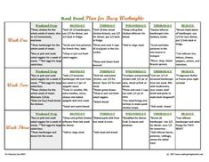 How to have real food for dinner on crazy busy weeknights. Crazy Busy, Fun Hobbies, Home Food, Grow Your Own Food, Organic Vegetables, Preserving Food, Family Life, Get Healthy, Family History