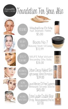 the BEST foundation for your specific skin type!!! Buy through backpack.