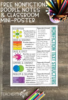 FREE doodle notes and classroom poster for teaching nonfiction text structures. 6th Grade Reading, 5th Grade Writing, Nonfiction Text Features, Teaching Reading, Student Teaching, Guided Reading, Teaching Ideas, Teaching 6th Grade, Learning