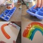 Paint with Condensed Milk