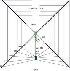 40m Cobweb Antenna Related Keywords & Suggestions - 40m Cobweb Antenna ...
