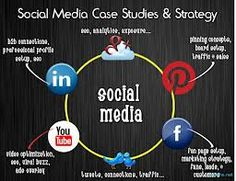 Social Media has amazingly large potential of reaching the masses and of getting you just the right audience who can easily be converted into your customers.  And with proper Social Media Marketing campaign you reach the audiences waiting for you. We at SeoShore provide our clients with all the best known social media marketing services, with right focus targeting at the best, we help our clients get profound brand awareness at social level.