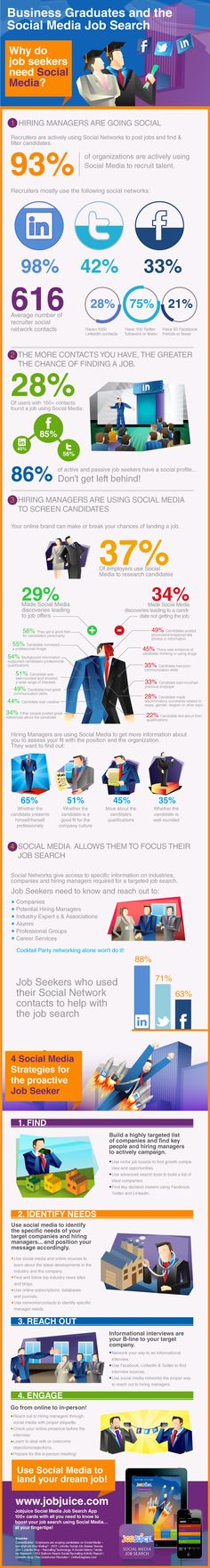 Why + How To Put Social Media To Work in Your Job Search [Infographic]