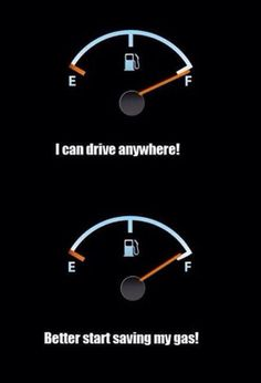 My thought process on gas...