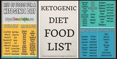 Ketogenic Diet Food List. Find out what foods to eat and avoid to reach ketosis quickly on a low carb high fat diet with our comprehensive keto food list #dietfood