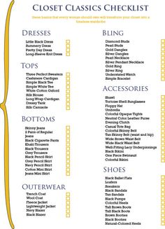The Closet Checklist ... Modify to suit my lifestyle