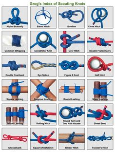 Animated Knots by Grog:  photo diagrams of essential Scouting Knots.  try their mobile app too!