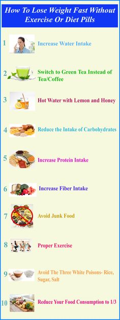 If you want to skip exercise or diet pills, there are many ways to lose weight fast, Find How To Lose Weight Fast Without Exercise- fast tips