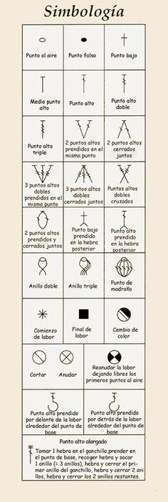 Interpretar puntos gachillo crochet en Español ༺✿ƬⱤღ  https://www.pinterest.com/teretegui/✿༻