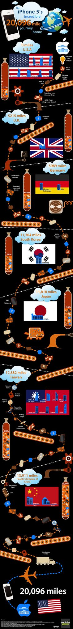 Whoa. iPhone 5 Travels 20,096 Miles Before Ending Up in Your Hands [INFOGRAPHIC]