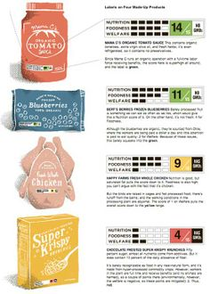 Food-Labeling-NY-Times