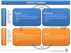 How To Perform A Personal Swot Analysis  Leadership